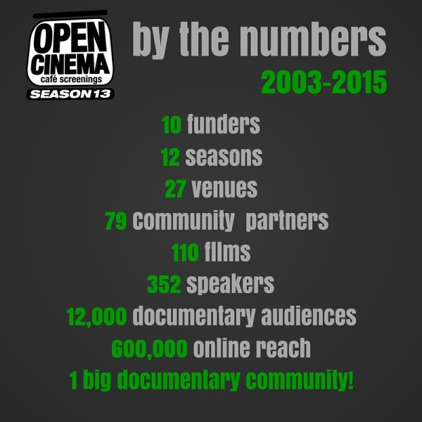 OPEN CINEMA by the numbers